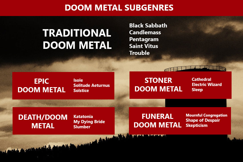 Doom metal styles and subgenres